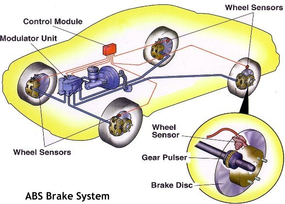 Clark Axle Parts Manual besides 1996 Corvette Engine Diagram besides 2003 Cadillac Cts V6 Engine in addition Duramax Engine Fuel Pump Location as well Chevy Engine Sizes. on showassembly