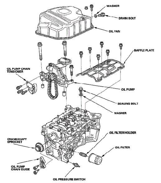 4 Cylinder Engine Diagram Oil Pathways