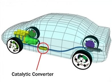 Catalytic Converter Diagram